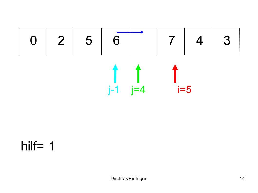 2 5 6 7 4 3 j-1 j=4 i=5 hilf= 1 Direktes Einfügen