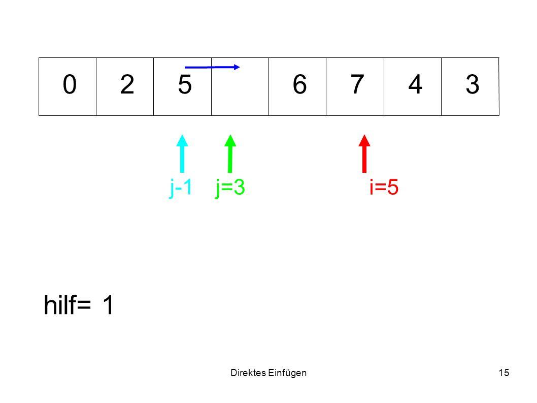 2 5 6 7 4 3 j-1 j=3 i=5 hilf= 1 Direktes Einfügen