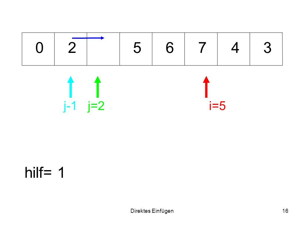 2 5 6 7 4 3 j-1 j=2 i=5 hilf= 1 Direktes Einfügen