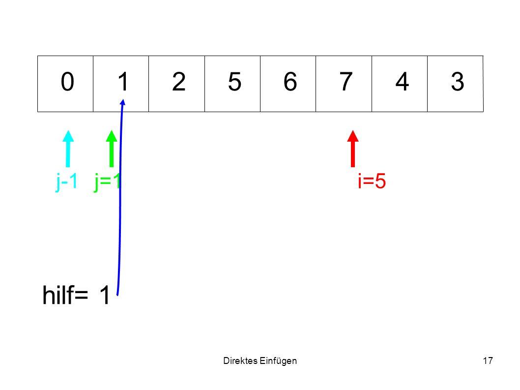 1 2 5 6 7 4 3 j-1 j=1 i=5 hilf= 1 Direktes Einfügen