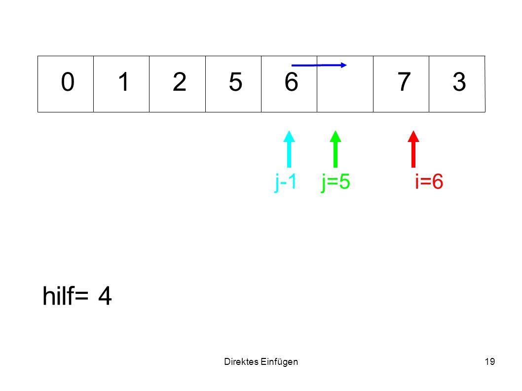 1 2 5 6 7 3 j-1 j=5 i=6 hilf= 4 Direktes Einfügen