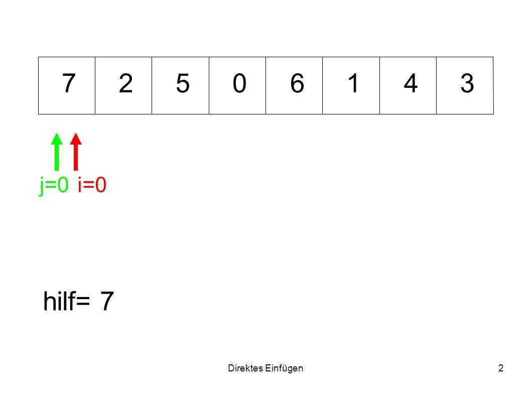 7 2 5 6 1 4 3 j=0 i=0 hilf= 7 Direktes Einfügen