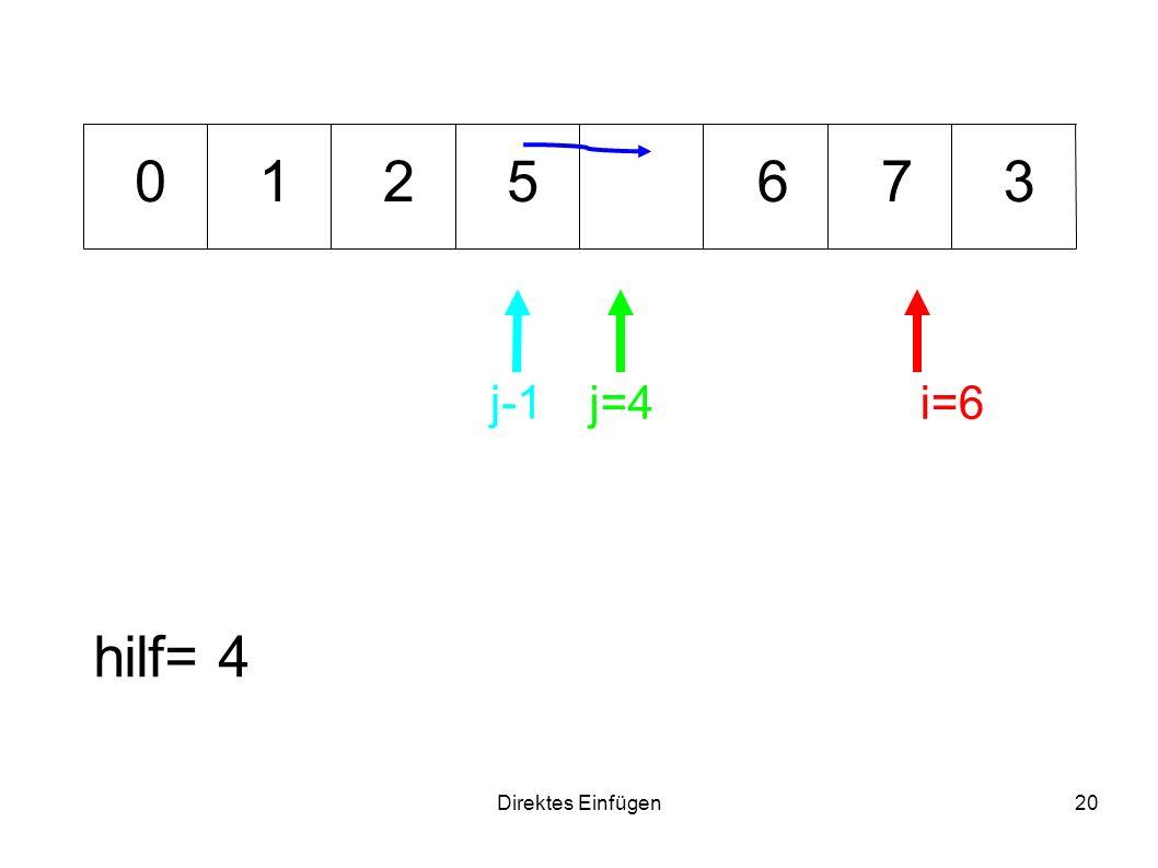 1 2 5 6 7 3 j-1 j=4 i=6 hilf= 4 Direktes Einfügen