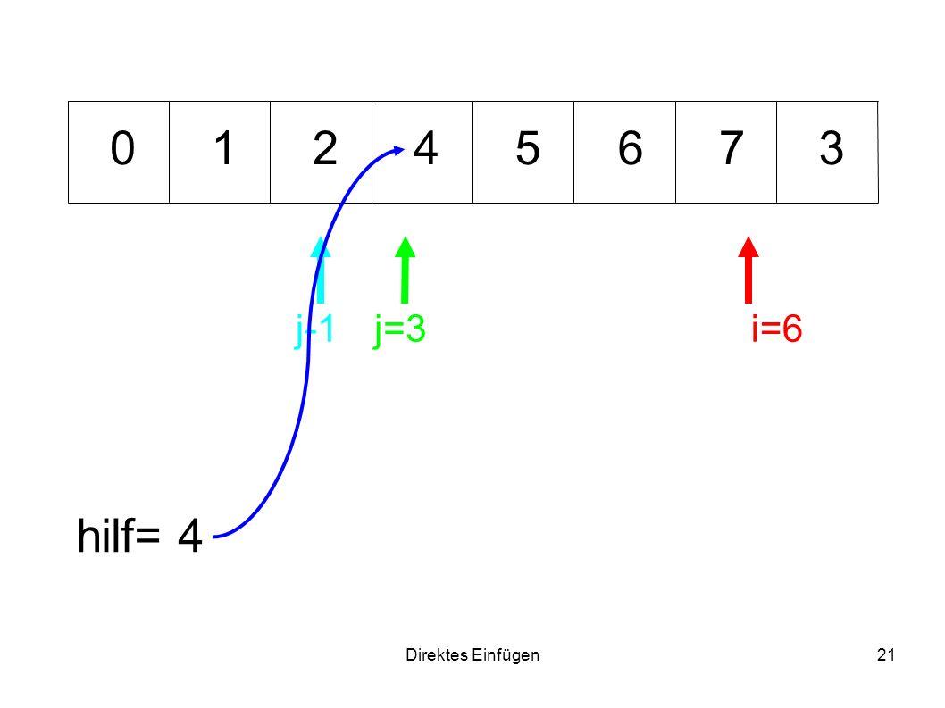 1 2 4 5 6 7 3 j-1 j=3 i=6 hilf= 4 Direktes Einfügen