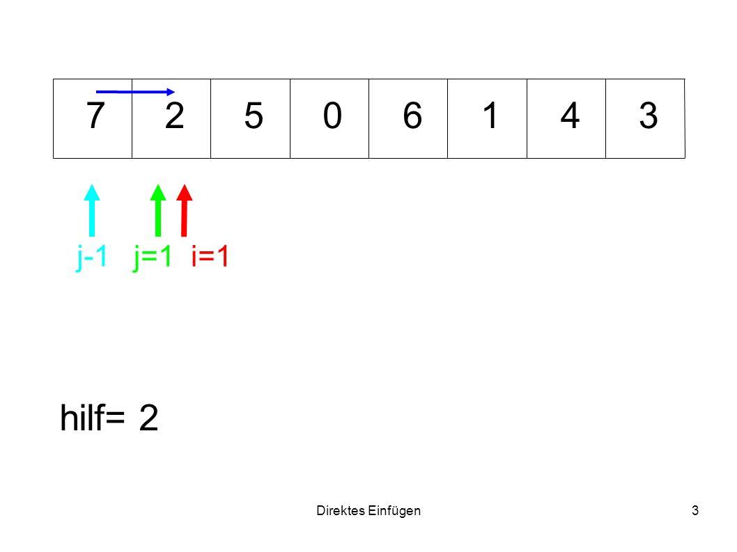 7 2 5 6 1 4 3 j-1 j=1 i=1 hilf= 2 Direktes Einfügen
