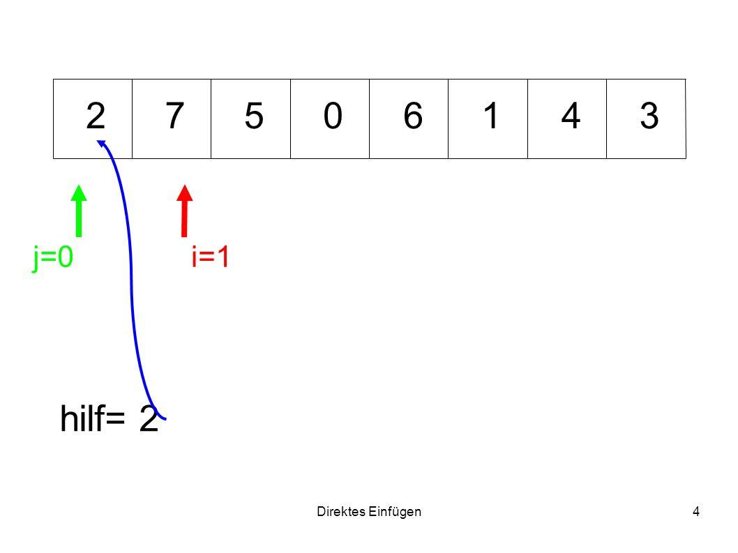 2 7 5 6 1 4 3 j=0 i=1 hilf= 2 Direktes Einfügen