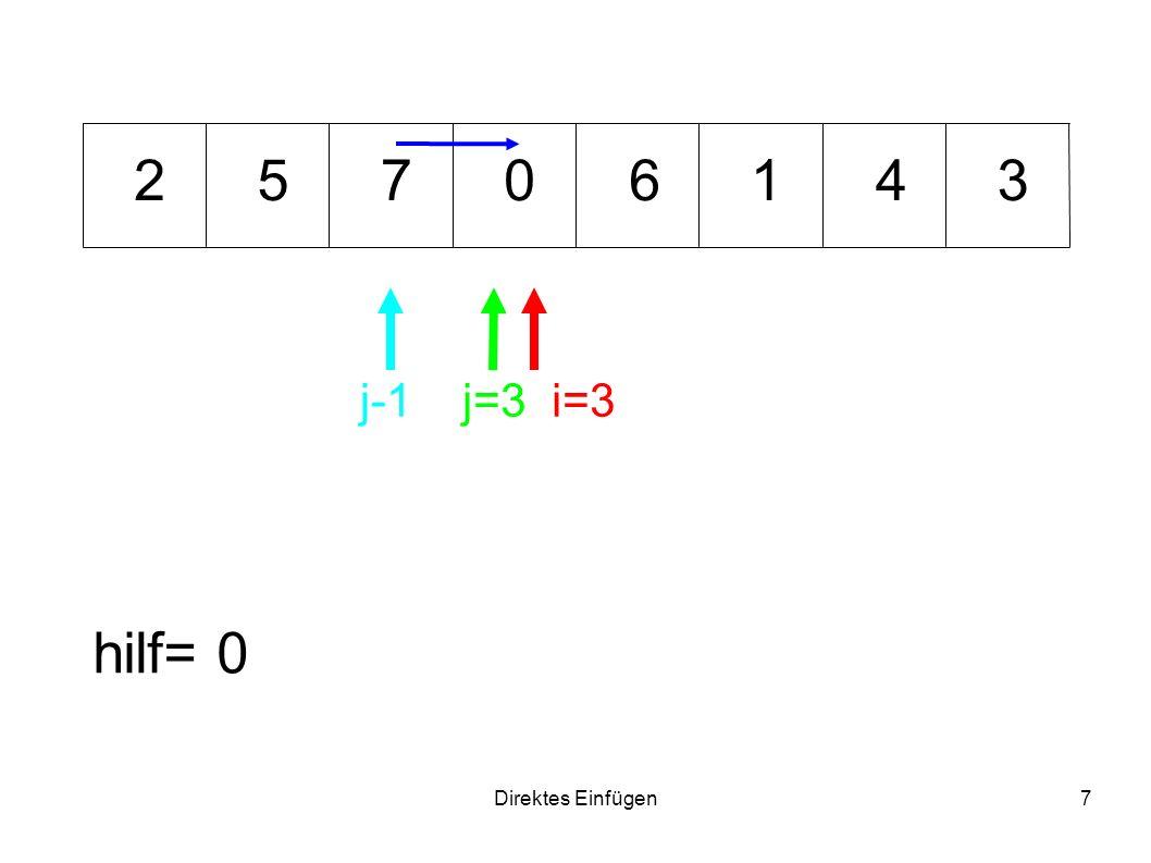 2 5 7 6 1 4 3 j-1 j=3 i=3 hilf= 0 Direktes Einfügen