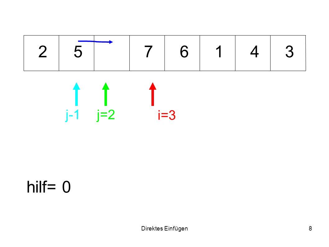 2 5 7 6 1 4 3 j-1 j=2 i=3 hilf= 0 Direktes Einfügen