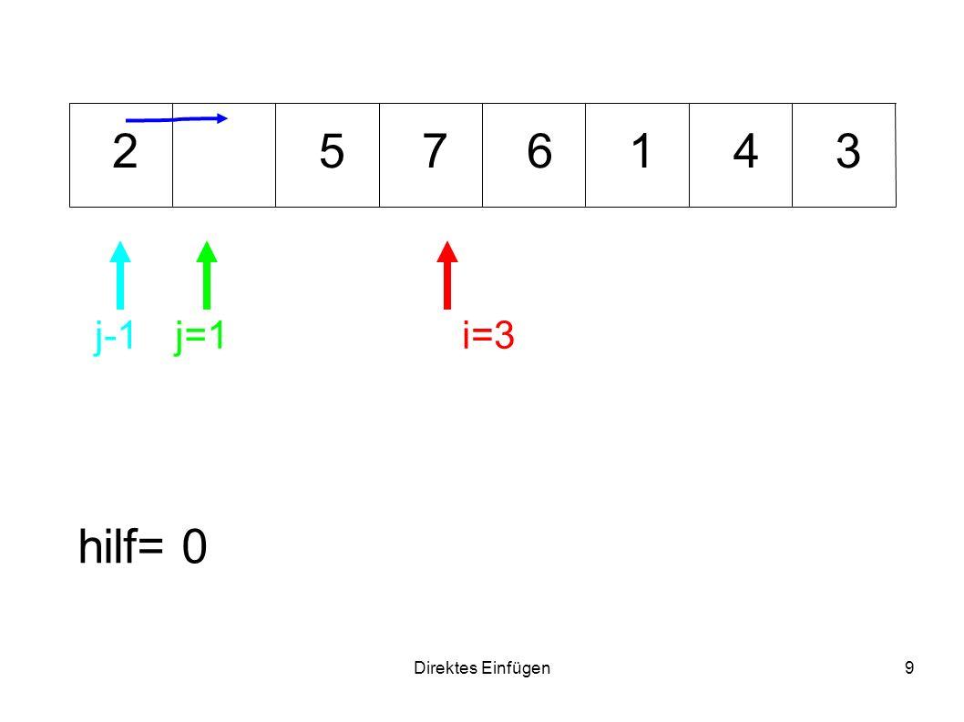 2 5 7 6 1 4 3 j-1 j=1 i=3 hilf= 0 Direktes Einfügen