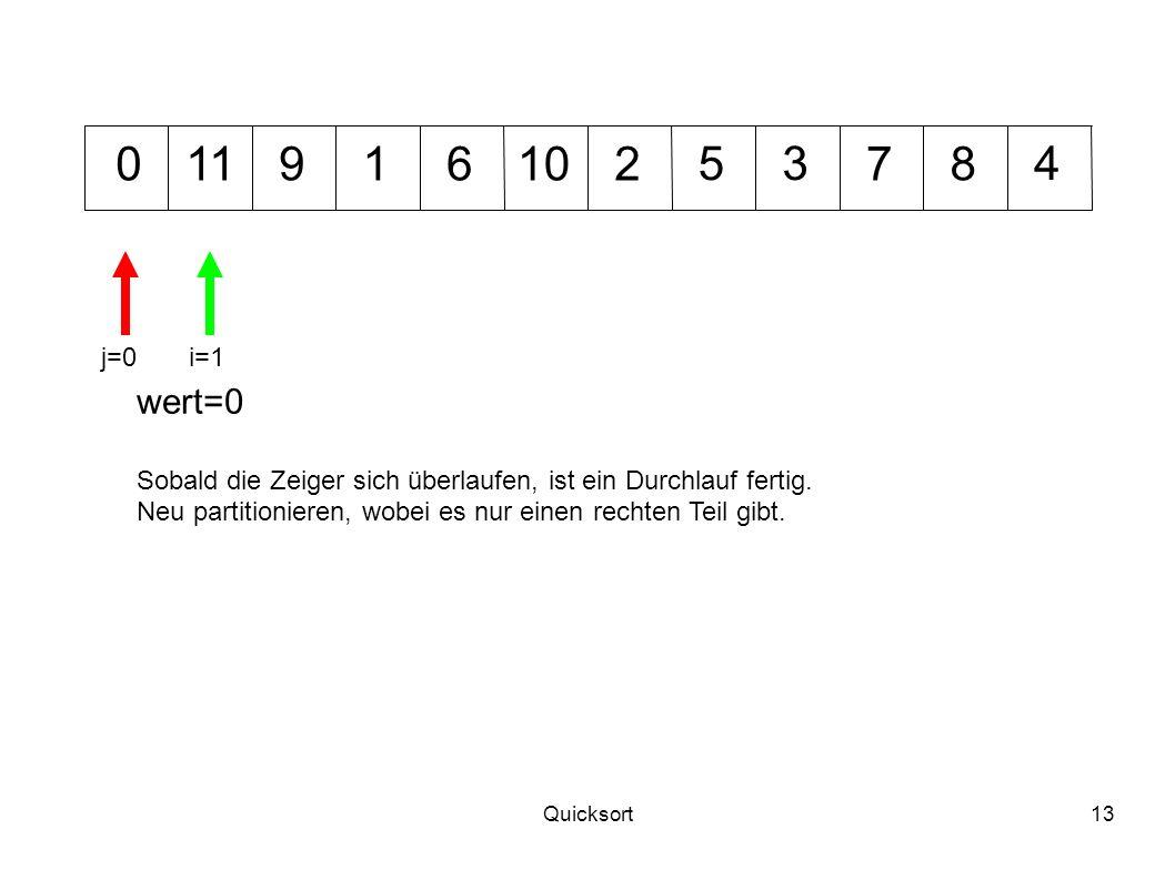 11 9. 1. 6. 10. 2. 5. 3. 7. 8. 4. j=0. i=1. wert=0. Sobald die Zeiger sich überlaufen, ist ein Durchlauf fertig.