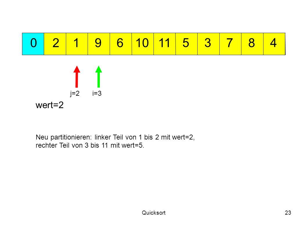 2 1. 9. 6. 10. 11. 5. 3. 7. 8. 4. j=2. i=3. wert=2. Neu partitionieren: linker Teil von 1 bis 2 mit wert=2,