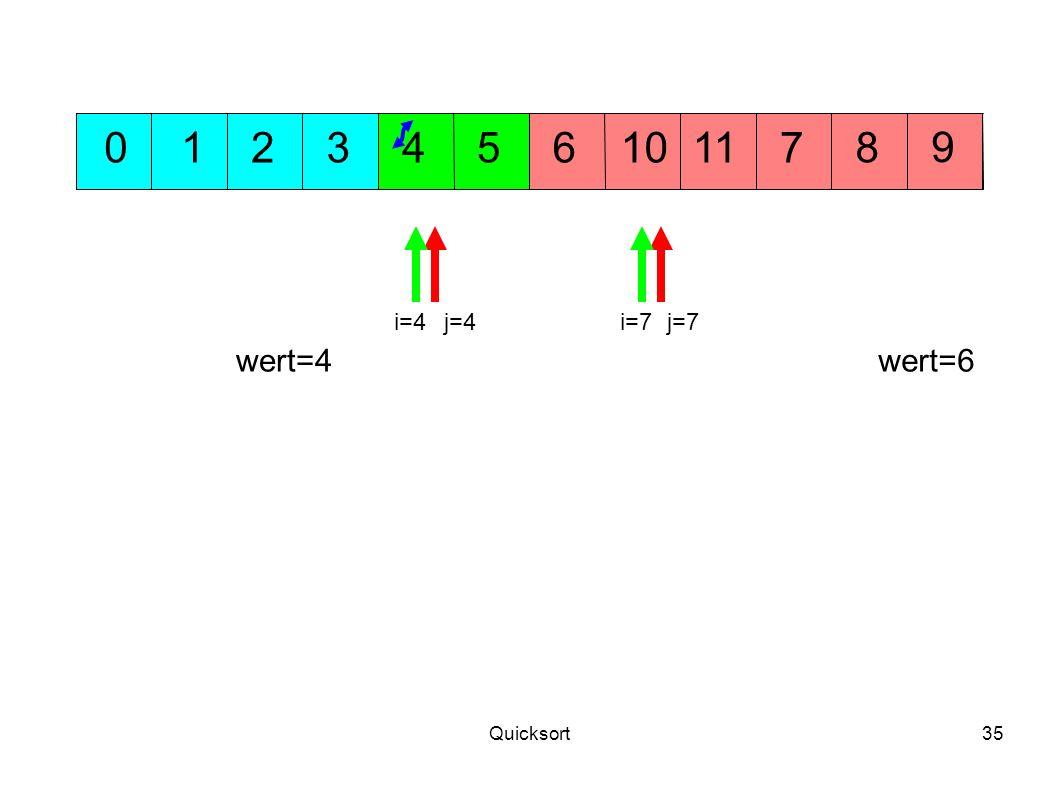 1 2 3 4 5 6 10 11 7 8 9 i=4 j=4 i=7 j=7 wert=4 wert=6 Quicksort