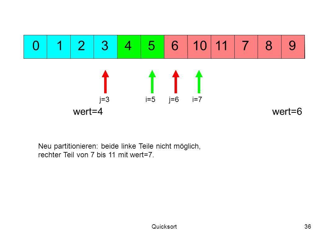 1 2. 3. 4. 5. 6. 10. 11. 7. 8. 9. j=3. i=5. j=6. i=7. wert=4. wert=6. Neu partitionieren: beide linke Teile nicht möglich,