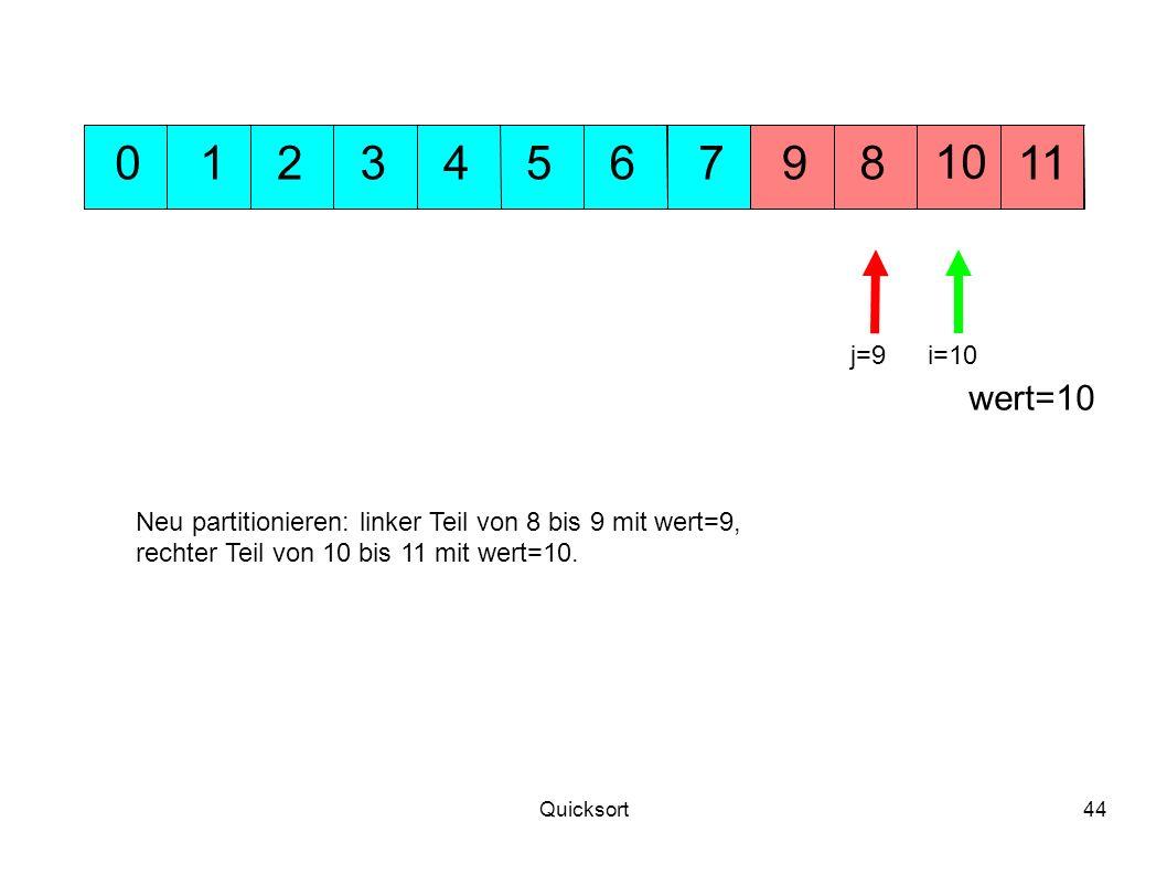 1 2. 3. 4. 5. 6. 7. 9. 8. 10. 11. j=9. i=10. wert=10. Neu partitionieren: linker Teil von 8 bis 9 mit wert=9,