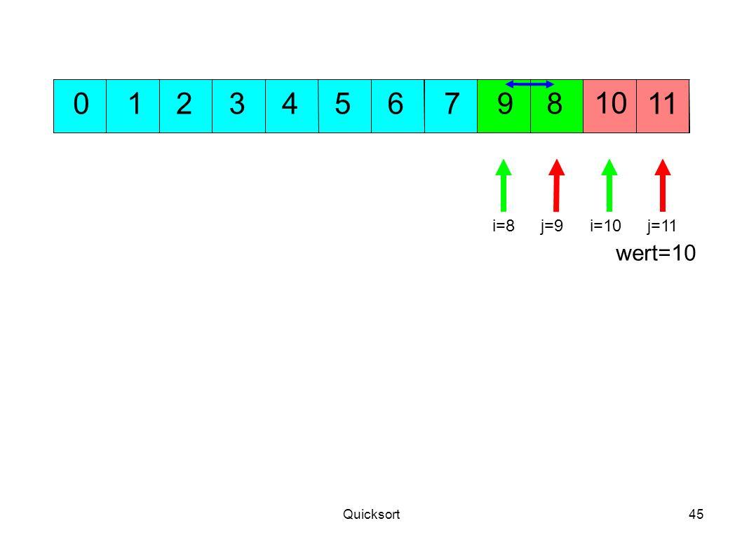1 2 3 4 5 6 7 9 8 10 11 i=8 j=9 i=10 j=11 wert=10 Quicksort