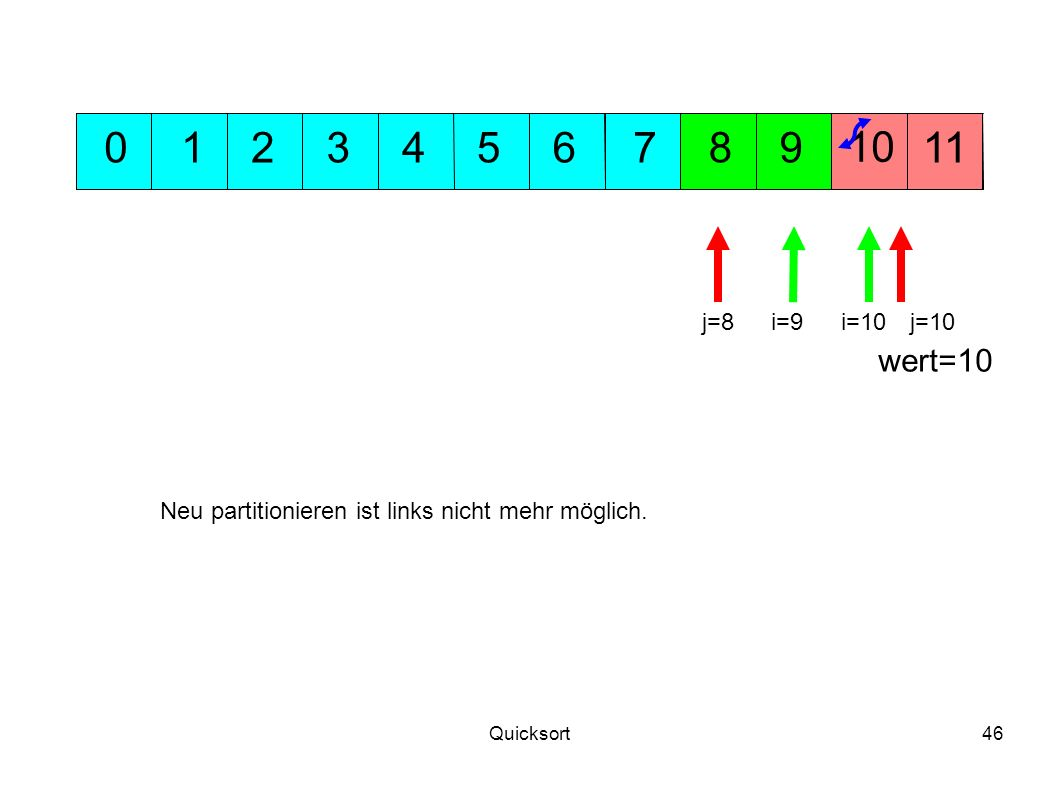 1 2. 3. 4. 5. 6. 7. 8. 9. 10. 11. j=8. i=9. i=10. j=10. wert=10. Neu partitionieren ist links nicht mehr möglich.