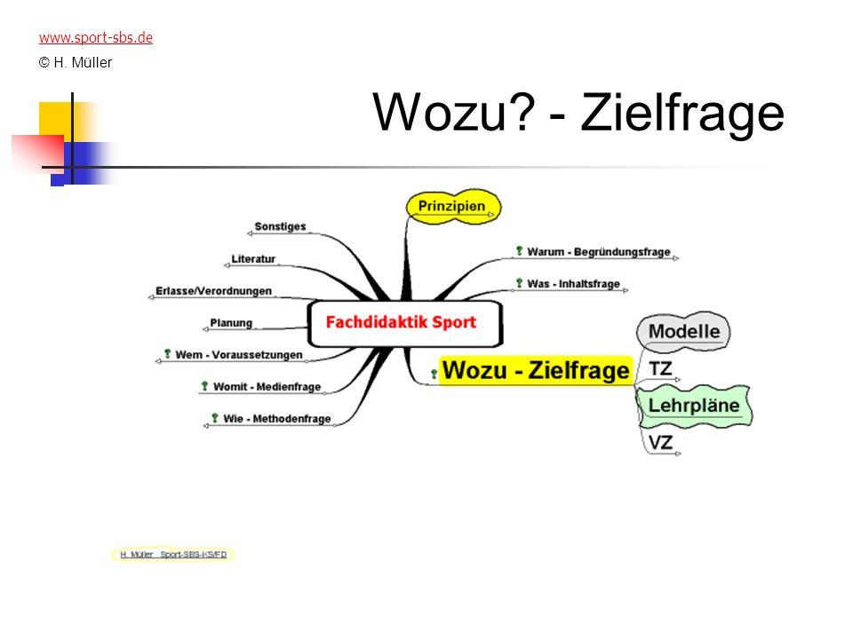 www.sport-sbs.de © H. Müller Wozu - Zielfrage