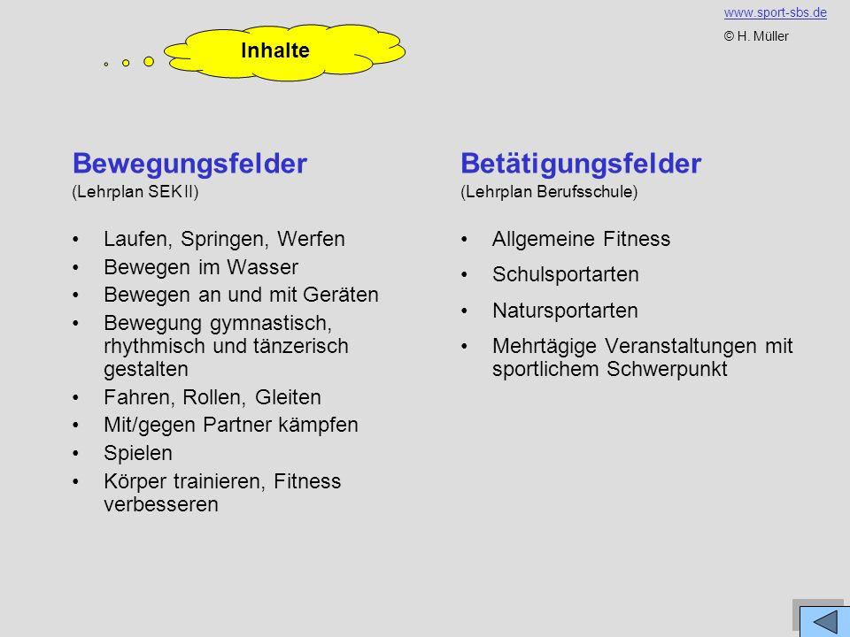 Bewegungsfelder Betätigungsfelder Inhalte Laufen, Springen, Werfen