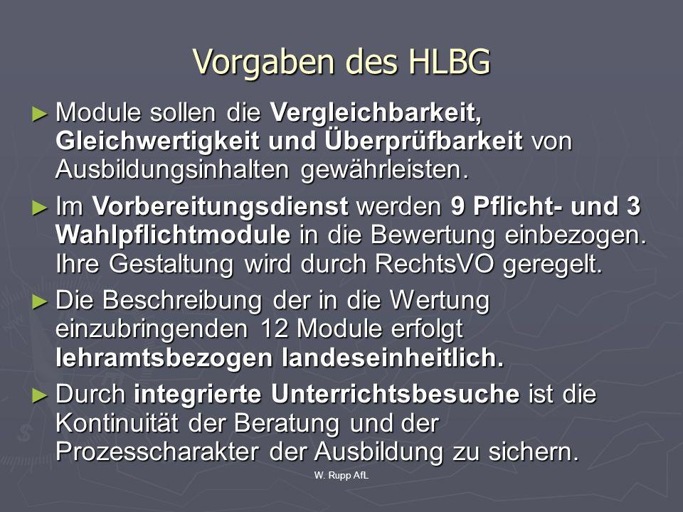 Vorgaben des HLBG Module sollen die Vergleichbarkeit, Gleichwertigkeit und Überprüfbarkeit von Ausbildungsinhalten gewährleisten.