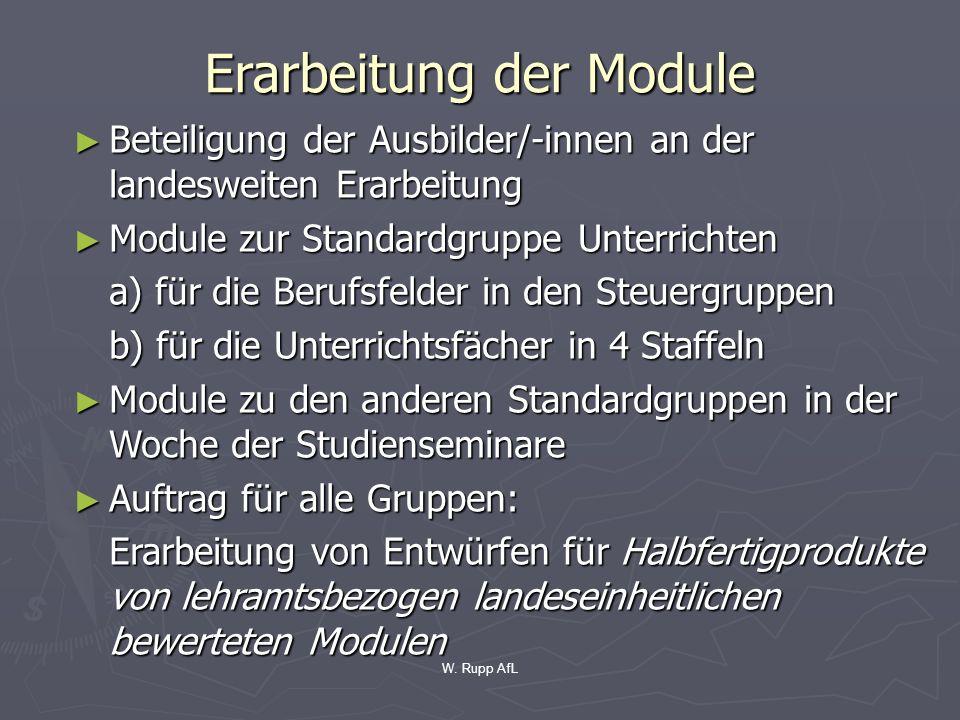 Erarbeitung der Module