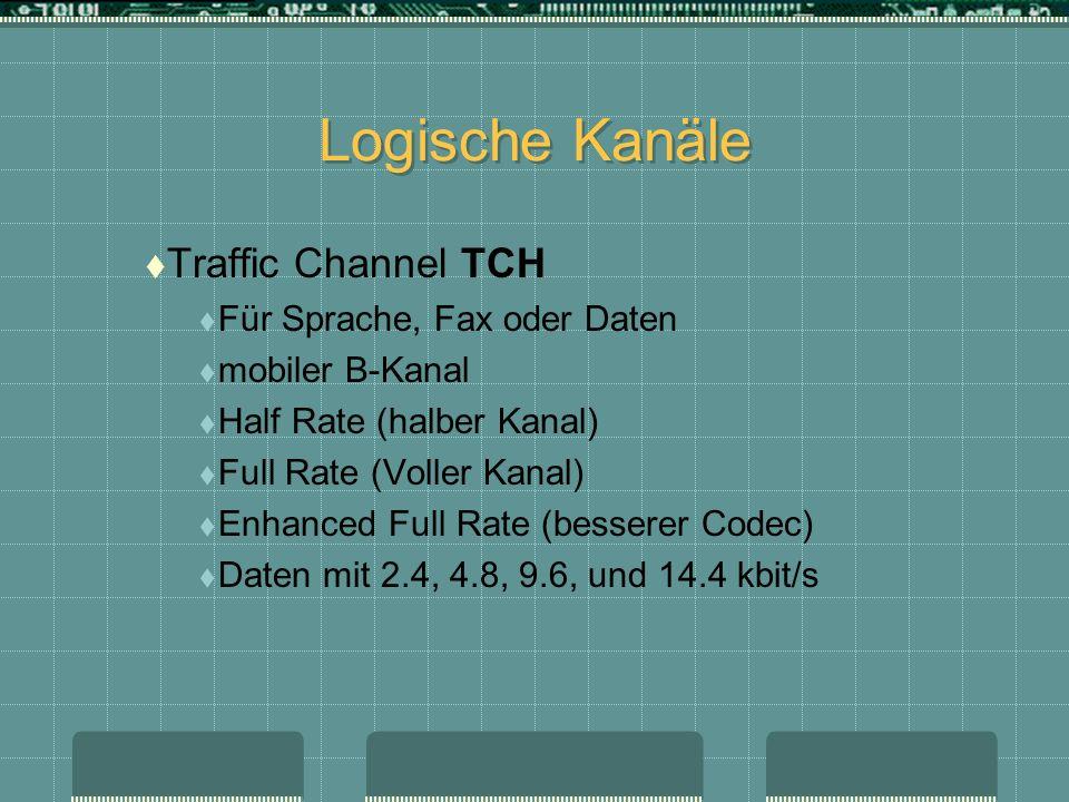 Logische Kanäle Traffic Channel TCH Für Sprache, Fax oder Daten