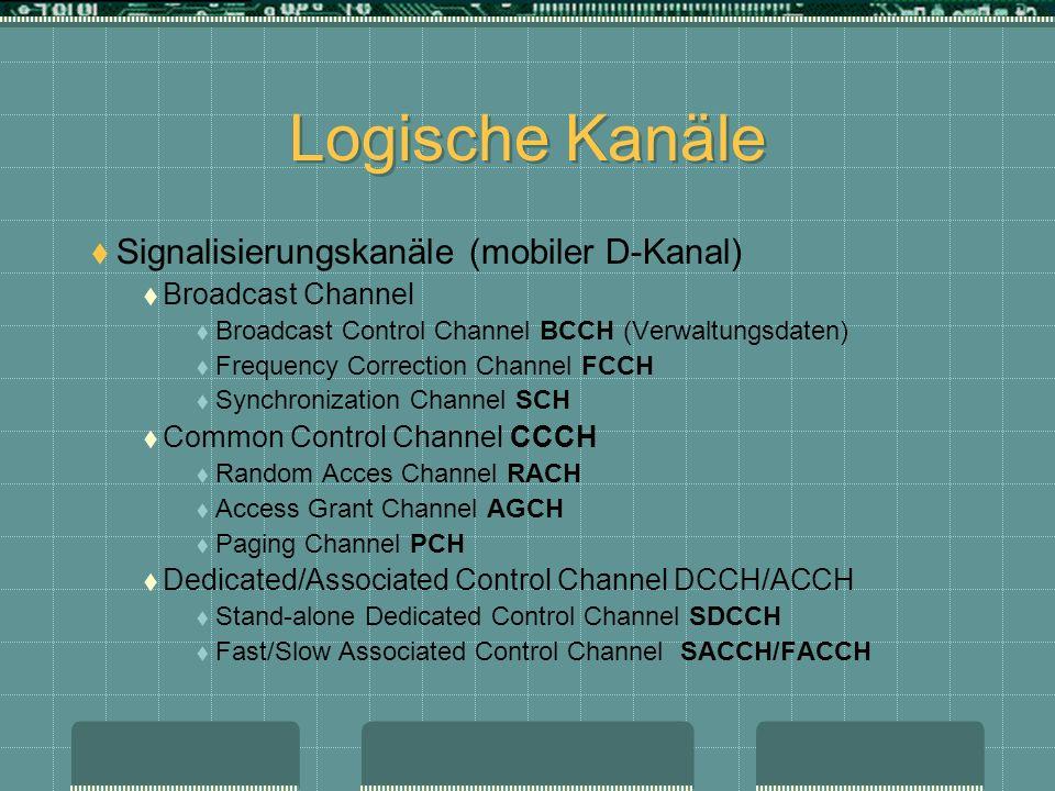 Logische Kanäle Signalisierungskanäle (mobiler D-Kanal)