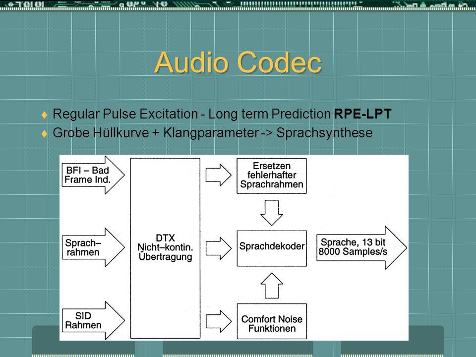 Audio Codec Regular Pulse Excitation - Long term Prediction RPE-LPT