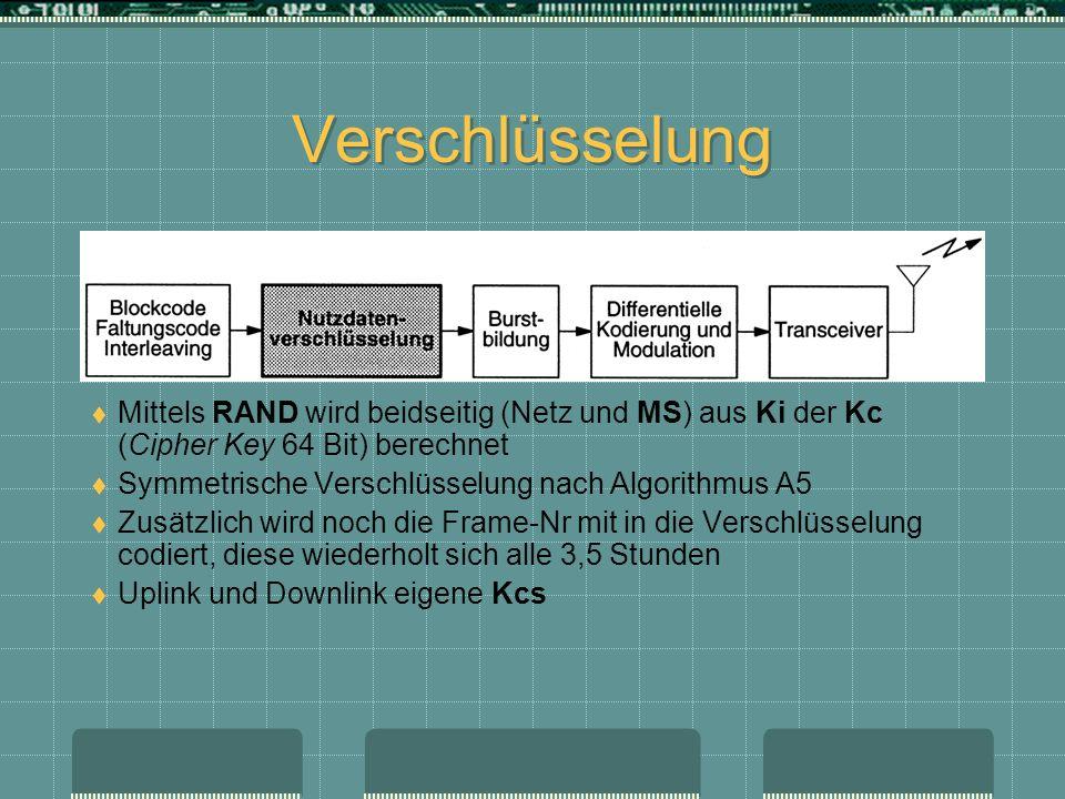VerschlüsselungMittels RAND wird beidseitig (Netz und MS) aus Ki der Kc (Cipher Key 64 Bit) berechnet.