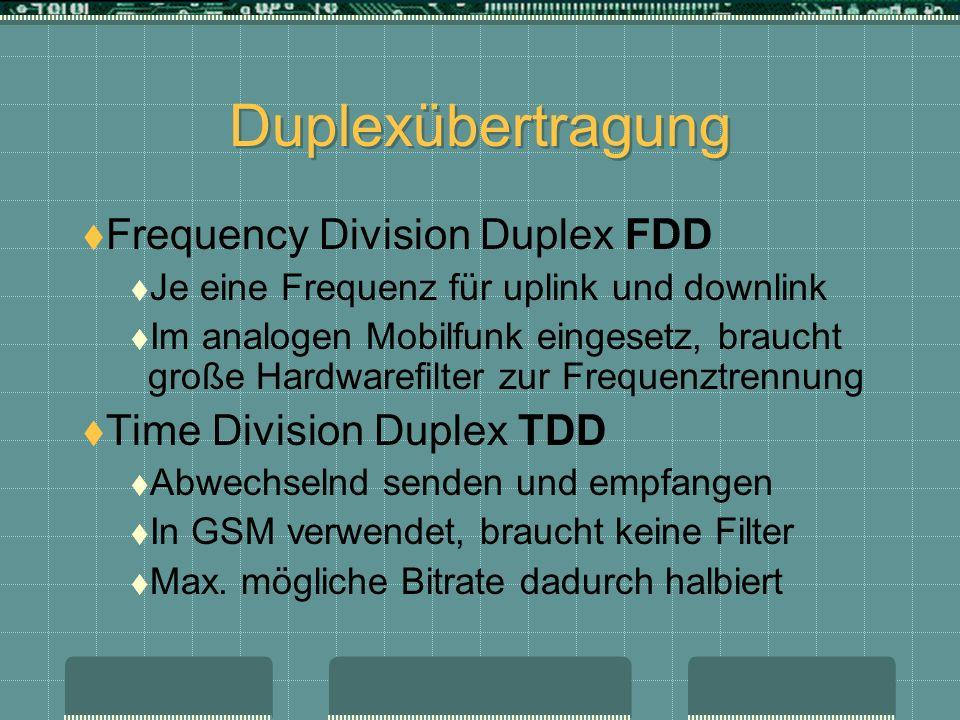 Duplexübertragung Frequency Division Duplex FDD