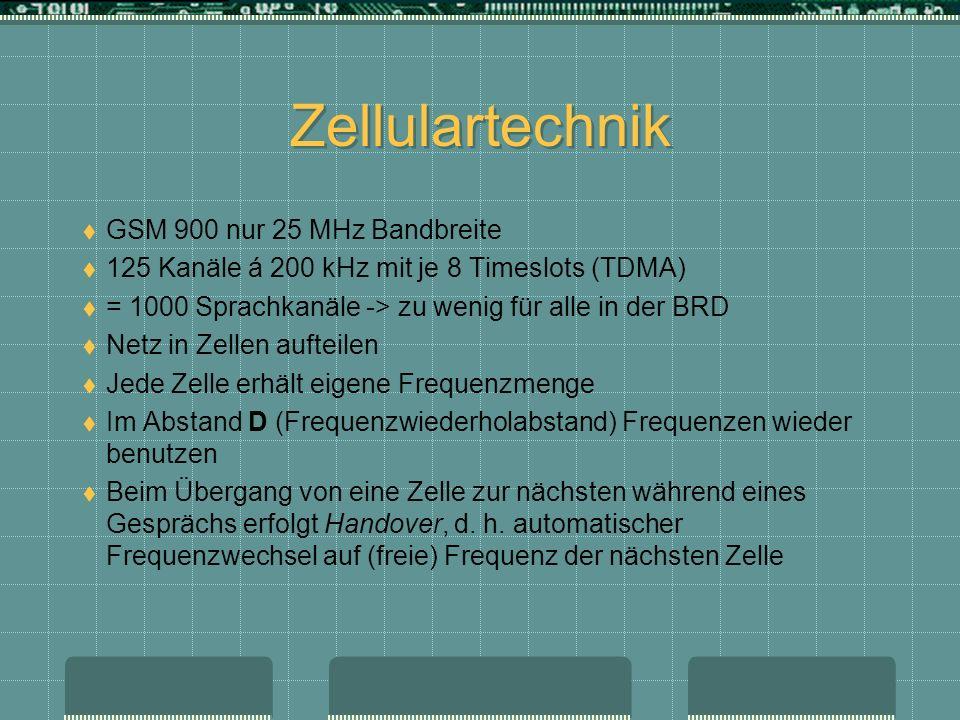 Zellulartechnik GSM 900 nur 25 MHz Bandbreite