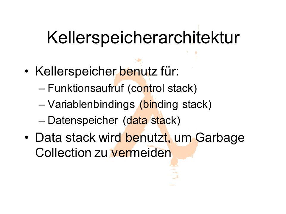 Kellerspeicherarchitektur