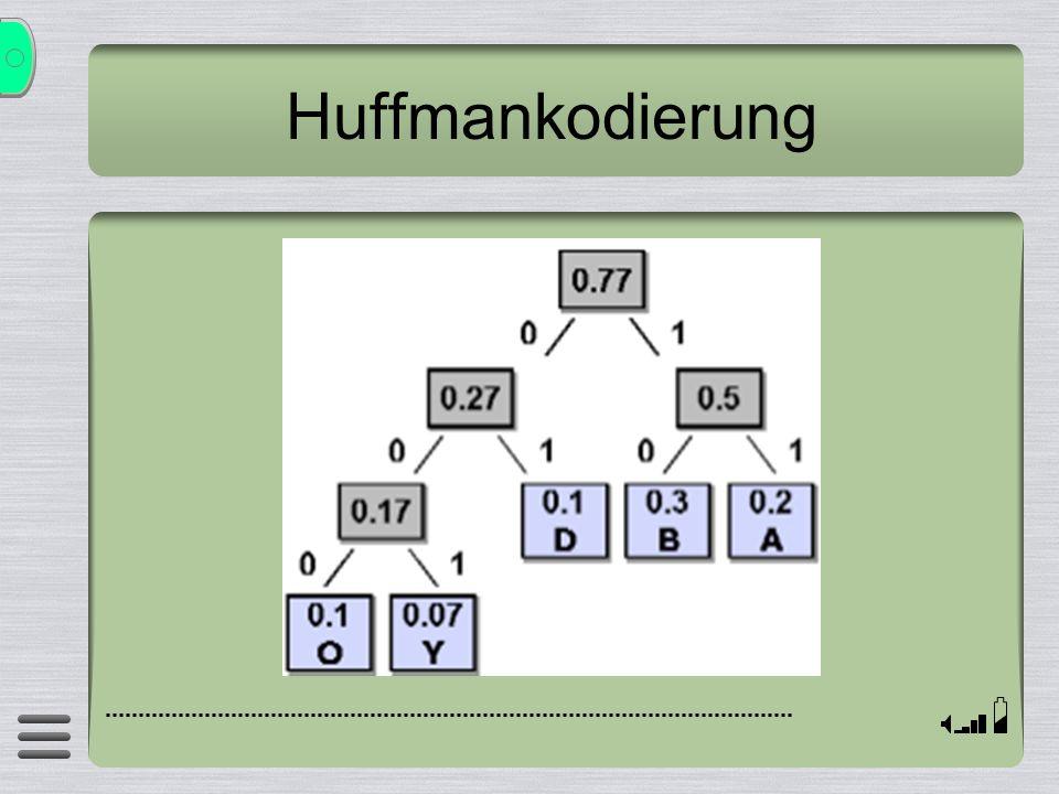 Huffmankodierung