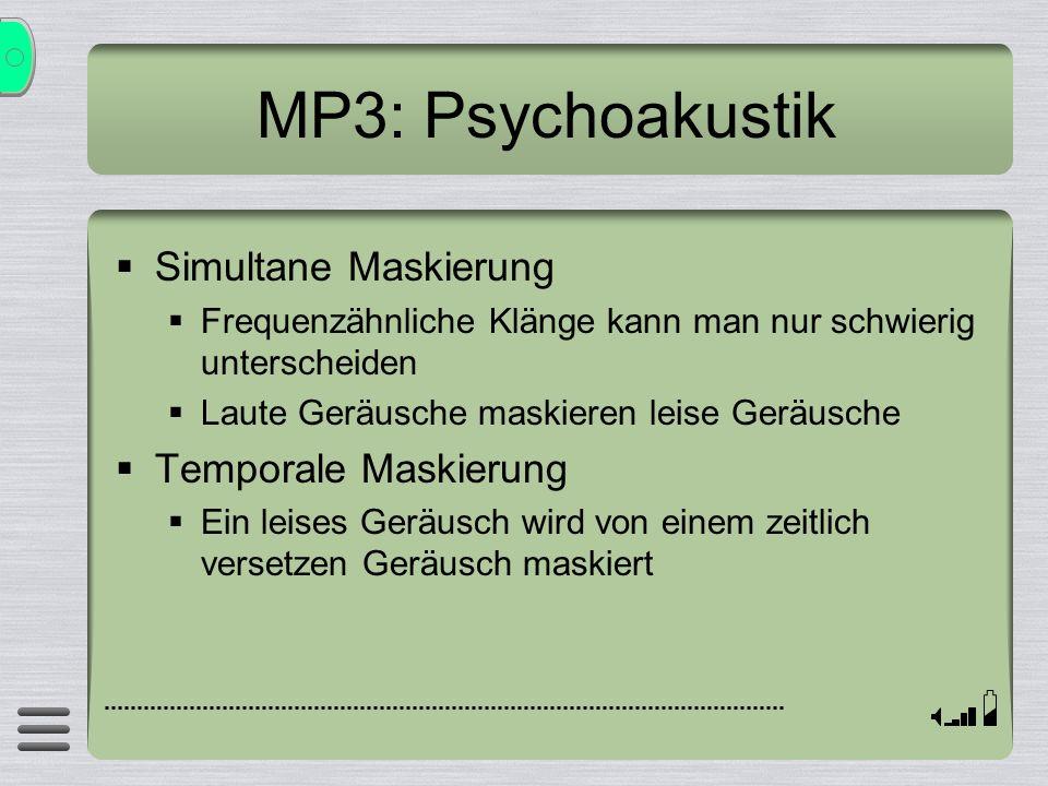 MP3: Psychoakustik Simultane Maskierung Temporale Maskierung