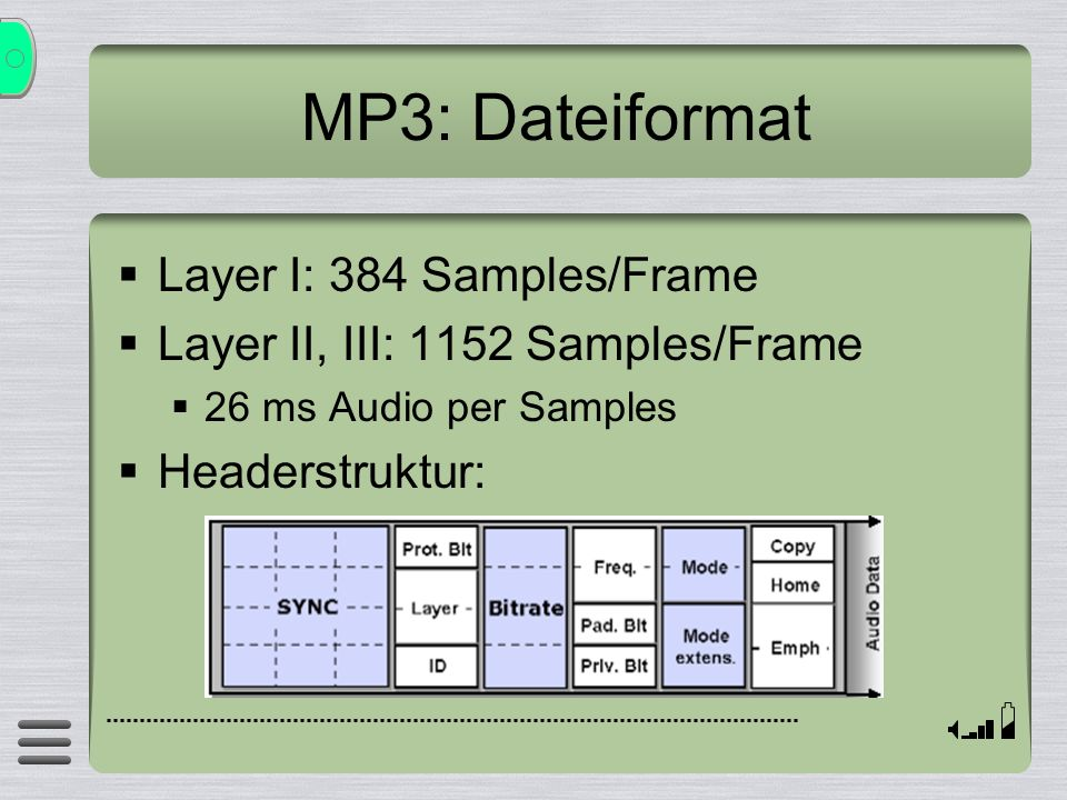 MP3: Dateiformat Layer I: 384 Samples/Frame