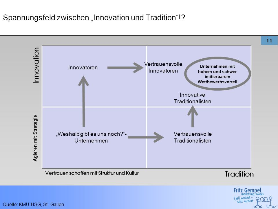 """Spannungsfeld zwischen """"Innovation und Tradition !"""
