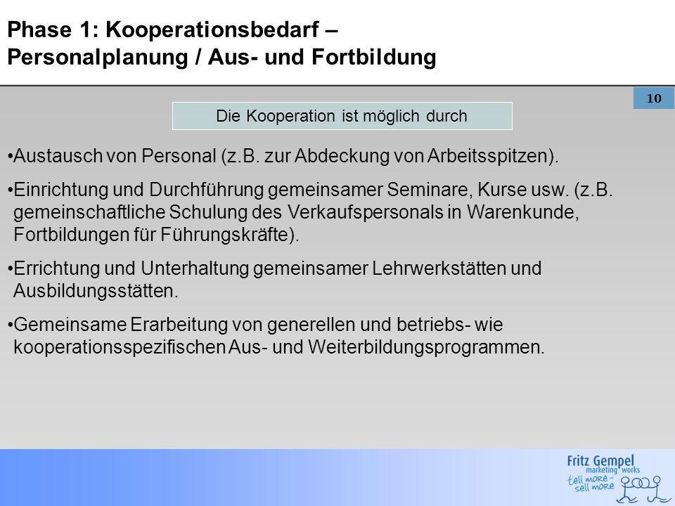 Phase 1: Kooperationsbedarf – Personalplanung / Aus- und Fortbildung