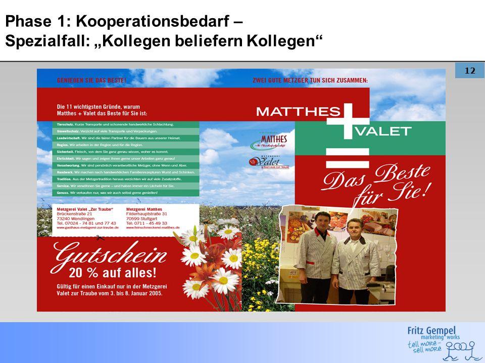 """Phase 1: Kooperationsbedarf – Spezialfall: """"Kollegen beliefern Kollegen"""