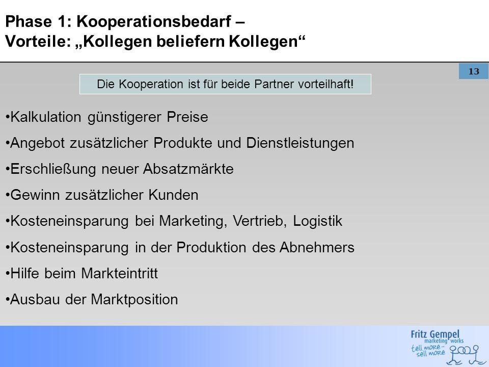 """Phase 1: Kooperationsbedarf – Vorteile: """"Kollegen beliefern Kollegen"""