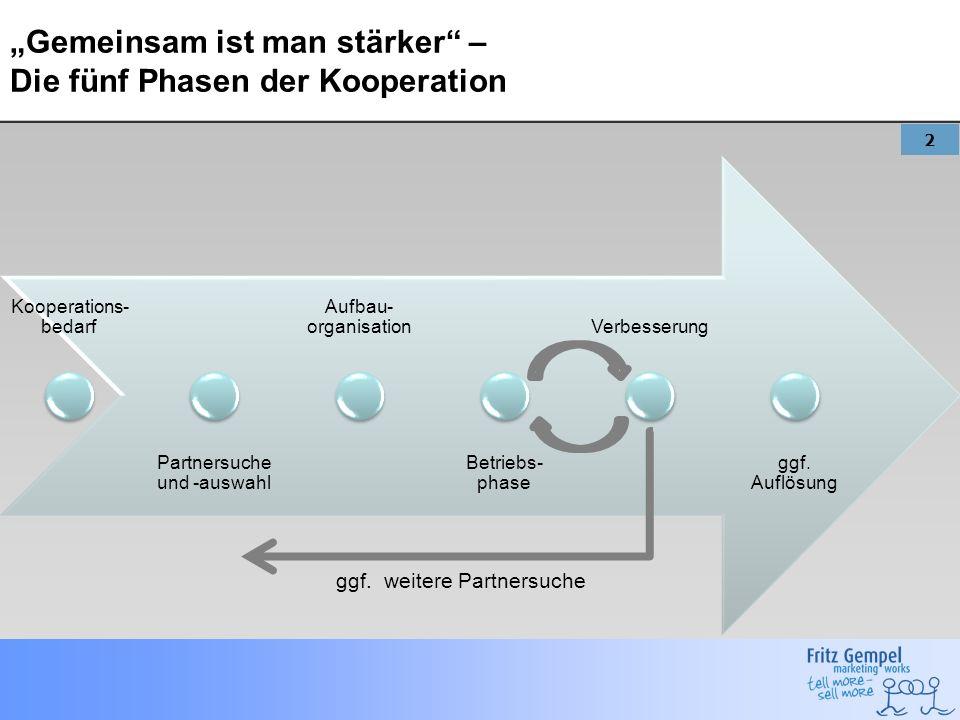 """""""Gemeinsam ist man stärker – Die fünf Phasen der Kooperation"""