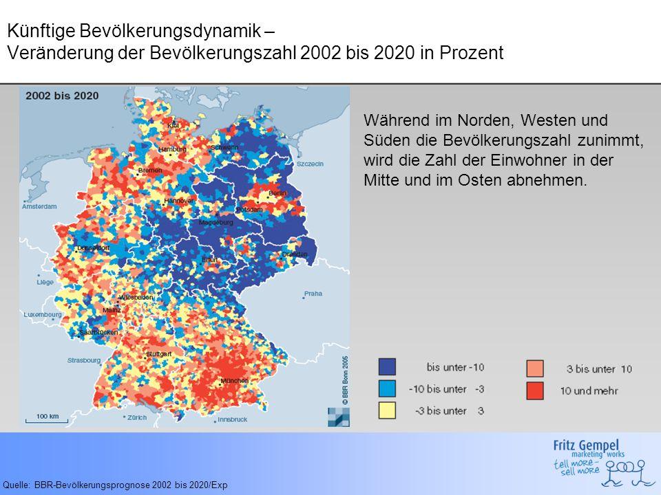 Künftige Bevölkerungsdynamik – Veränderung der Bevölkerungszahl 2002 bis 2020 in Prozent