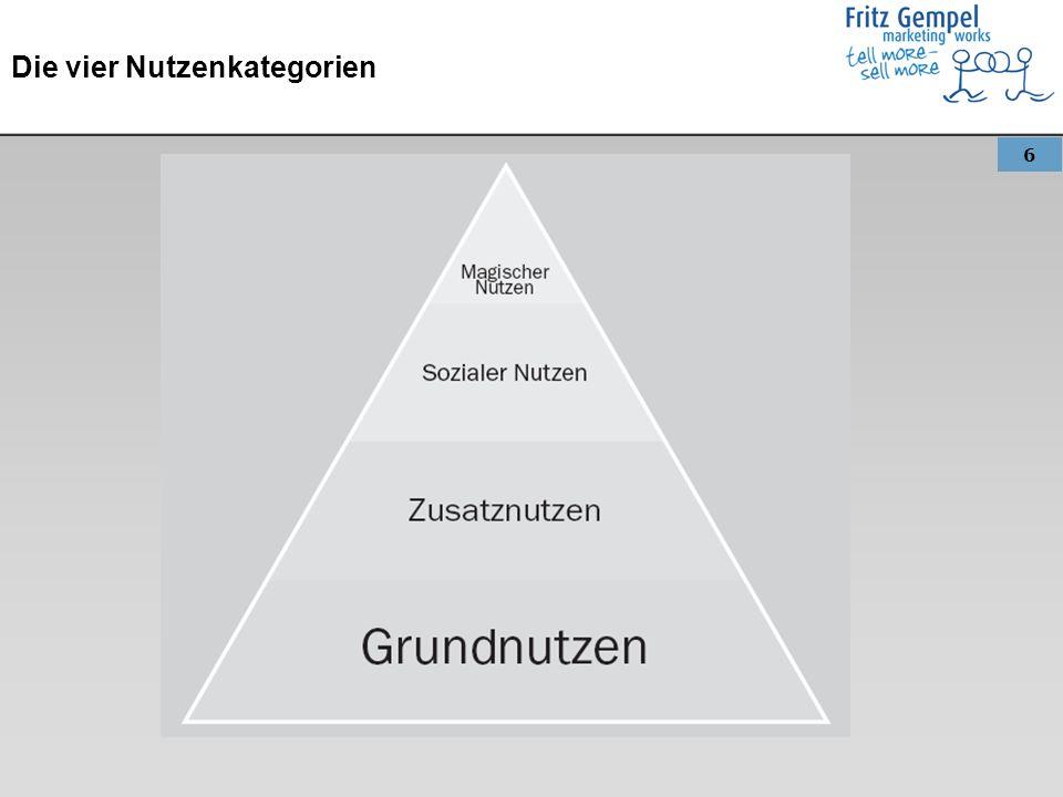Die vier Nutzenkategorien