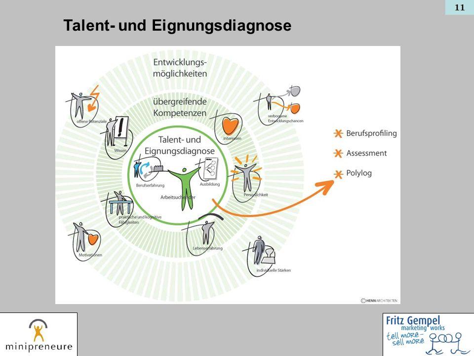 Talent- und Eignungsdiagnose