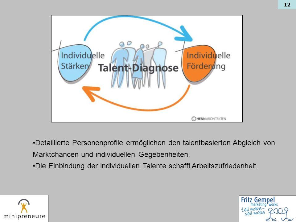 Detaillierte Personenprofile ermöglichen den talentbasierten Abgleich von Marktchancen und individuellen Gegebenheiten.