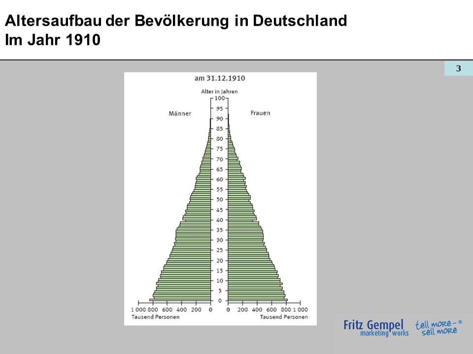 Altersaufbau der Bevölkerung in Deutschland Im Jahr 1910