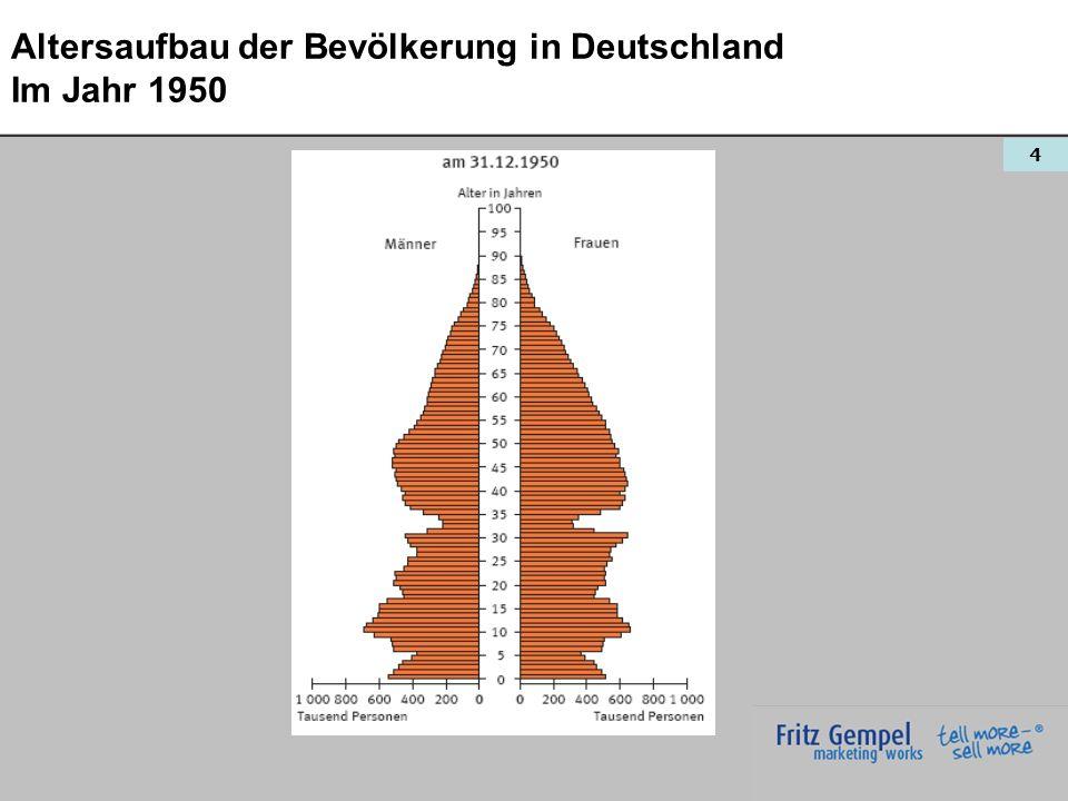 Altersaufbau der Bevölkerung in Deutschland Im Jahr 1950