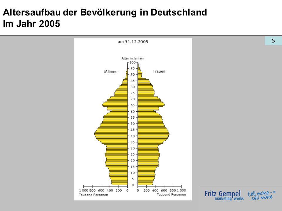 Altersaufbau der Bevölkerung in Deutschland Im Jahr 2005