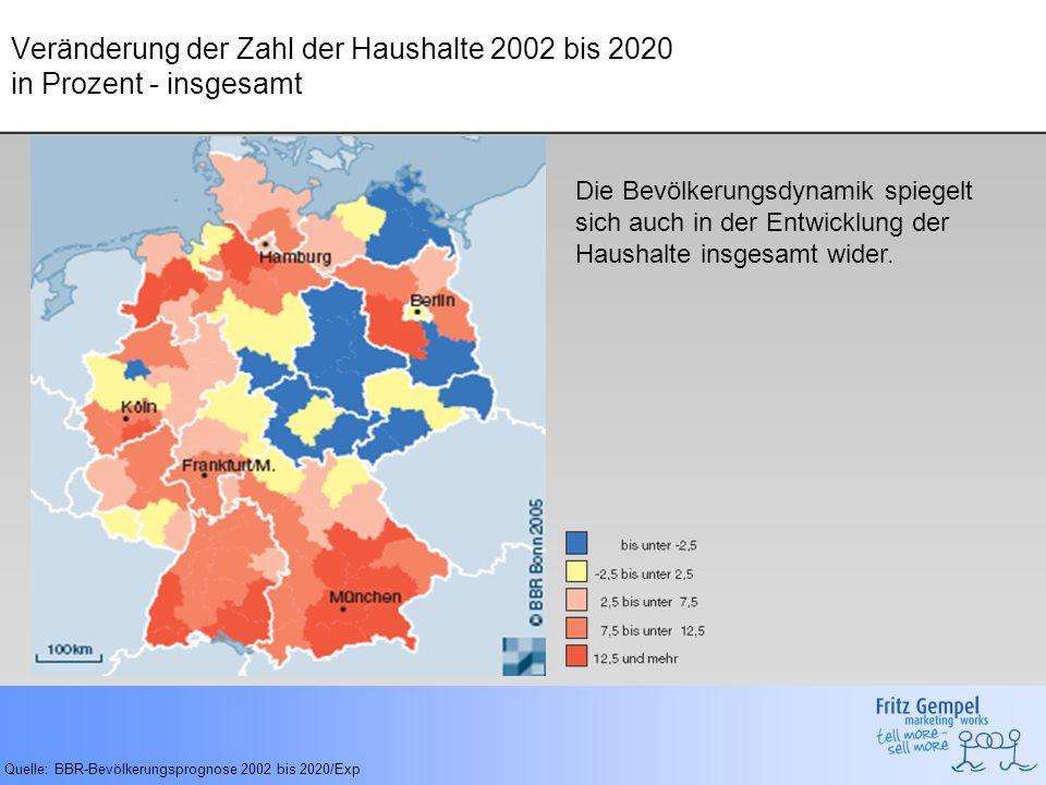 Veränderung der Zahl der Haushalte 2002 bis 2020 in Prozent - insgesamt