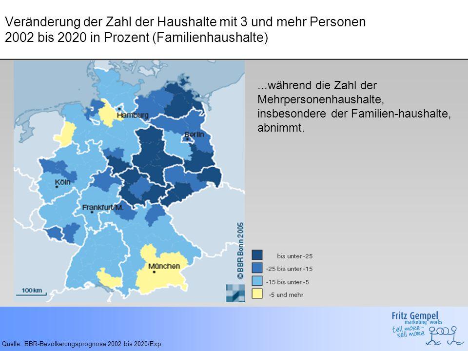 Veränderung der Zahl der Haushalte mit 3 und mehr Personen 2002 bis 2020 in Prozent (Familienhaushalte)