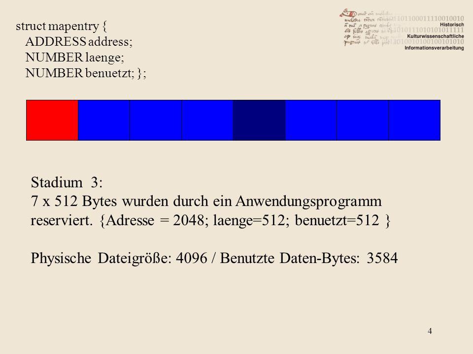 Physische Dateigröße: 4096 / Benutzte Daten-Bytes: 3584