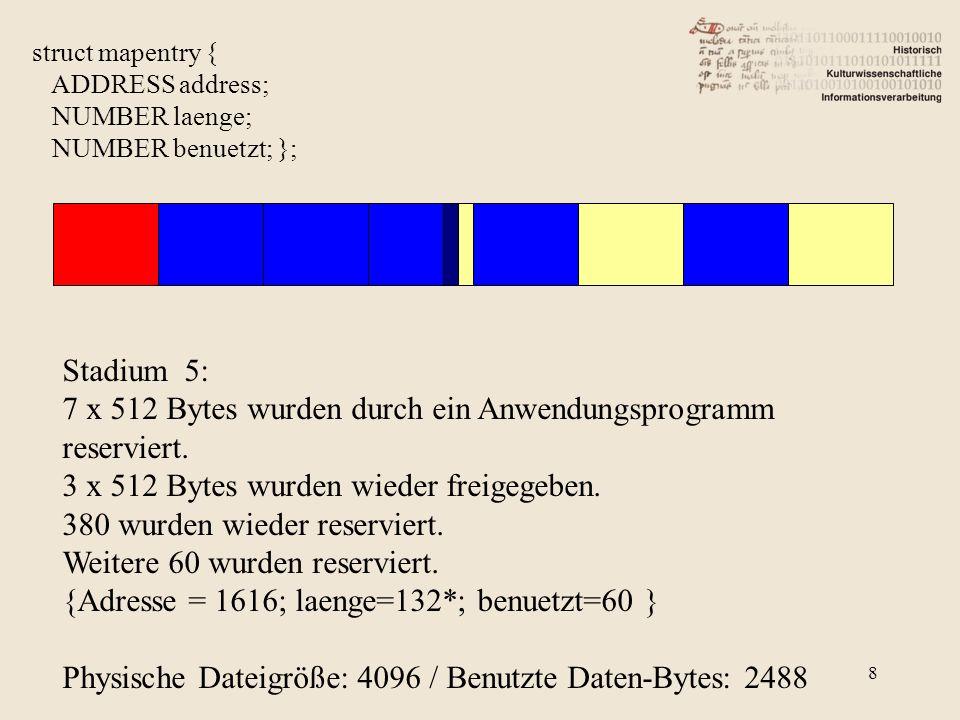 7 x 512 Bytes wurden durch ein Anwendungsprogramm reserviert.